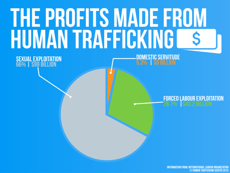 PROFITS-MADE-FROM-1024x771.png